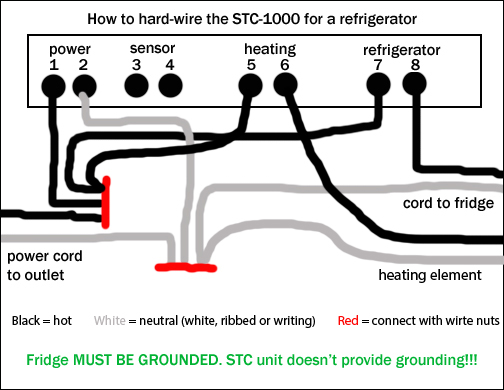28 [ stc 1000 temperature controller wiring diagram ] stc receptacle wiring-diagram stc 1000 wiring diagram #11